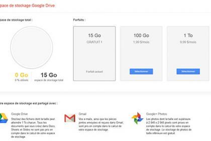 Espace de stockage Google Drive