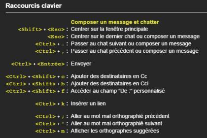 Activer les raccourcis clavier de Gmail